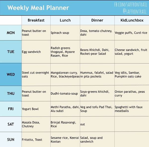 Find healthy, delicious kids lunch recipes, from the food and nutrition experts at EatingWell.