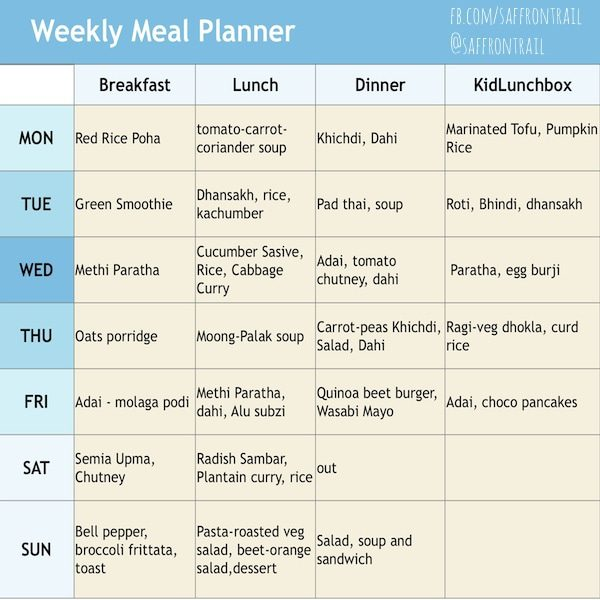 Weekly Menu Archives  Saffron Trail