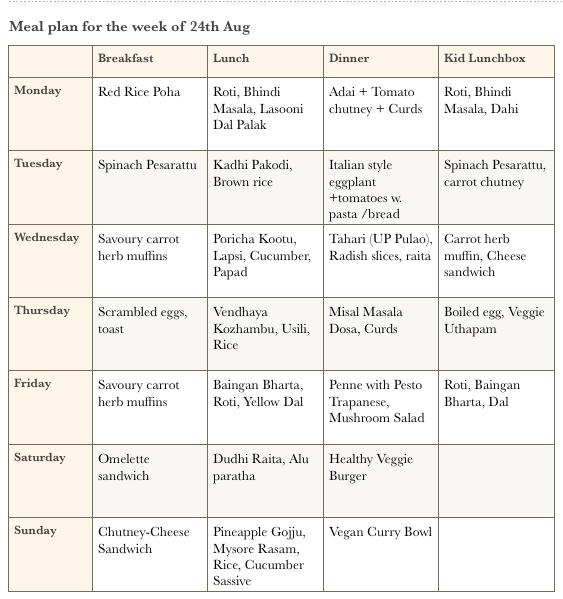 Vegetarian Weekly Menu Plan 24th August 2015 Saffron Trail